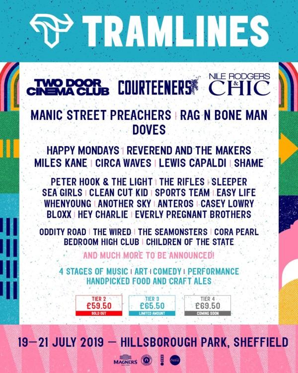 Tramlines 2019 Line Up Poster