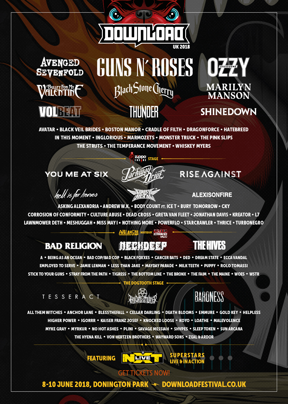Download Festival 2018 Line Up